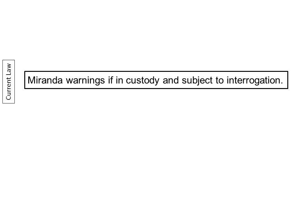 Miranda warnings if in custody and subject to interrogation. Current Law