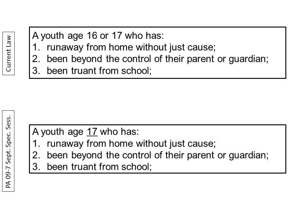 A youth age 16 or 17 who has: 1.runaway from home without just cause; 2.been beyond the control of their parent or guardian; 3.been truant from school; PA 09-7 Sept.