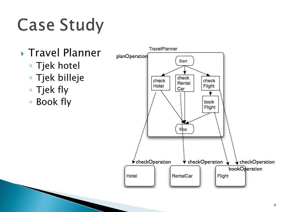  Travel Planner ◦ Tjek hotel ◦ Tjek billeje ◦ Tjek fly ◦ Book fly 4
