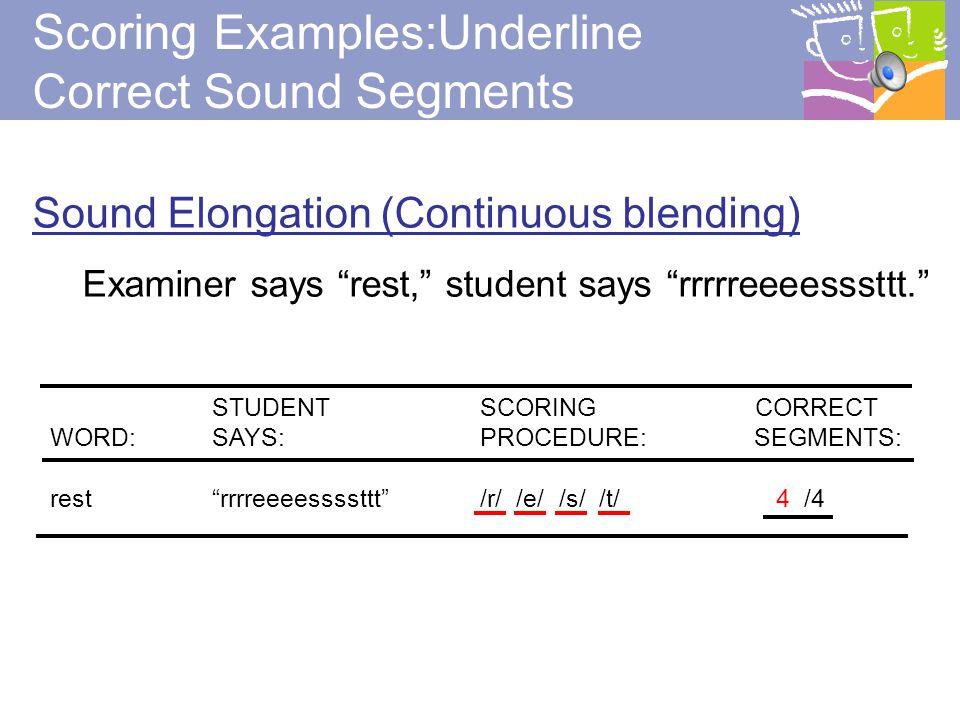 23 Overlapping Segmentation Examiner says trick, student says /tri/ /ik/. Examiner says cat, student says /ka/ /a/ /at/. STUDENT SCORING CORRECT WORD:SAYS: PROCEDURE: SEGMENTS: trick /tri/ /ik/ /t/ /r/ /i/ /k/ 2 /4 cat /ka/ /a/ /t/ /k/ /a/ /t/ 3 /3 Scoring Examples: Underline Correct Sound Segments