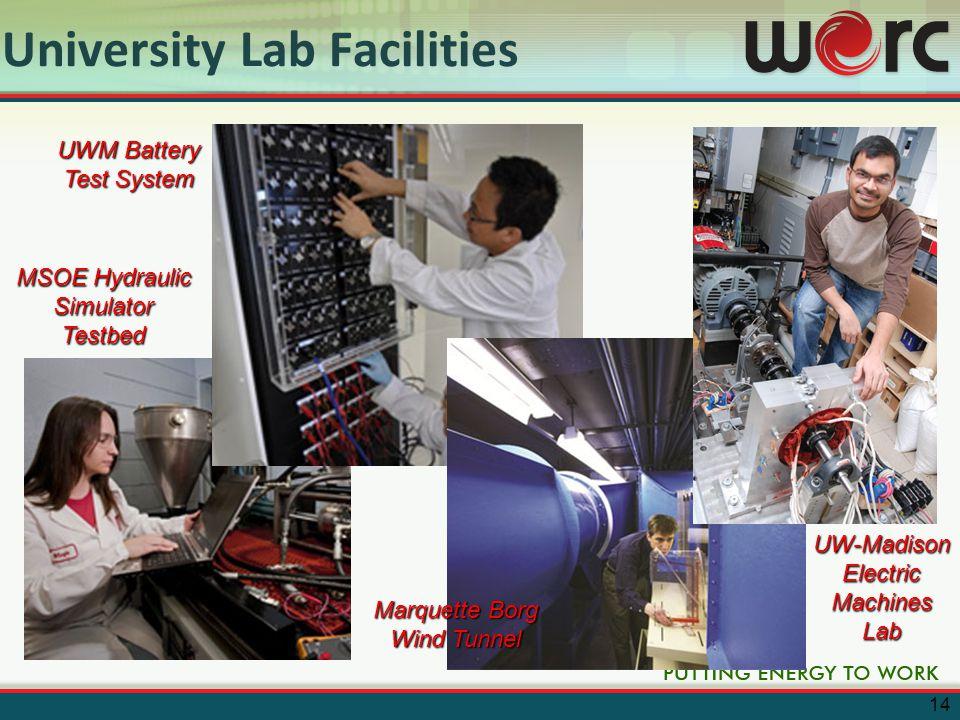 14 UWM Battery Test System Marquette Borg Wind Tunnel MSOE Hydraulic Simulator Testbed UW-Madison Electric Machines Lab University Lab Facilities