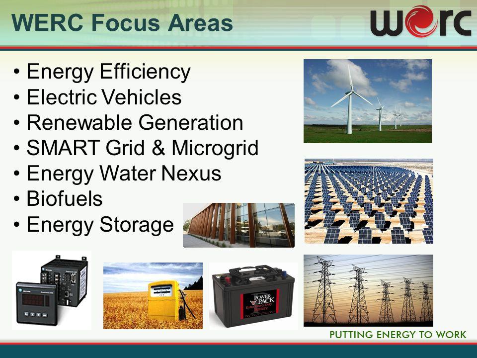 WERC Focus Areas Energy Efficiency Electric Vehicles Renewable Generation SMART Grid & Microgrid Energy Water Nexus Biofuels Energy Storage