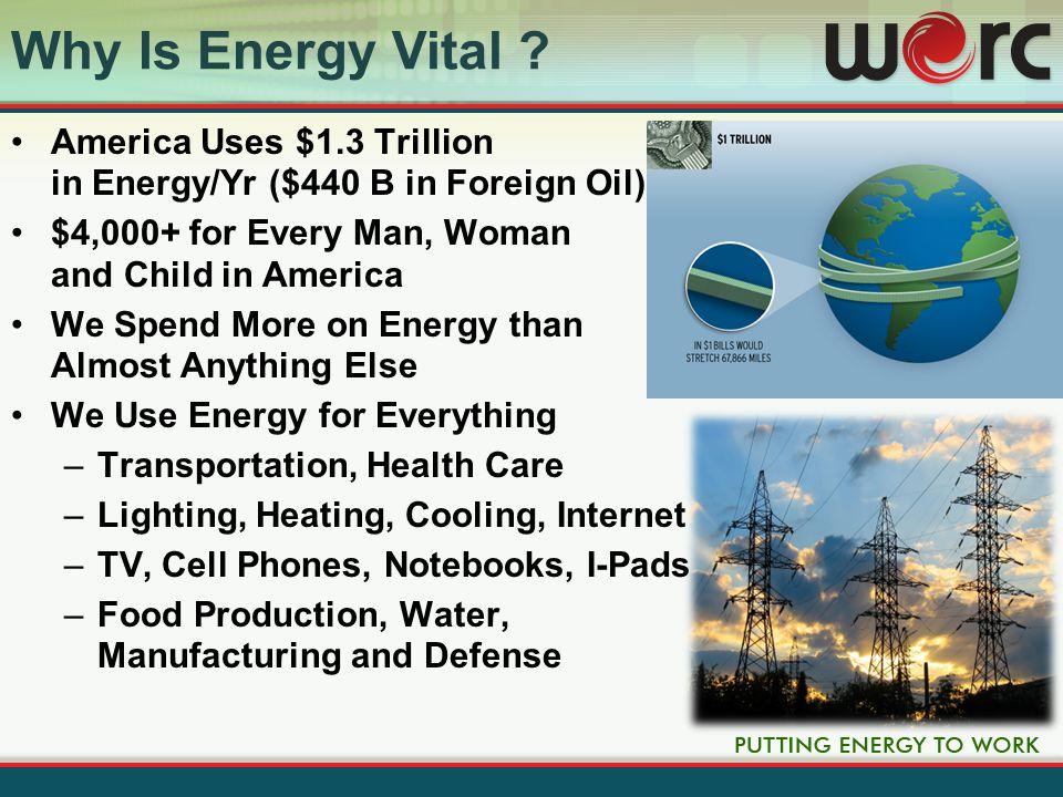 Why Is Energy Vital .