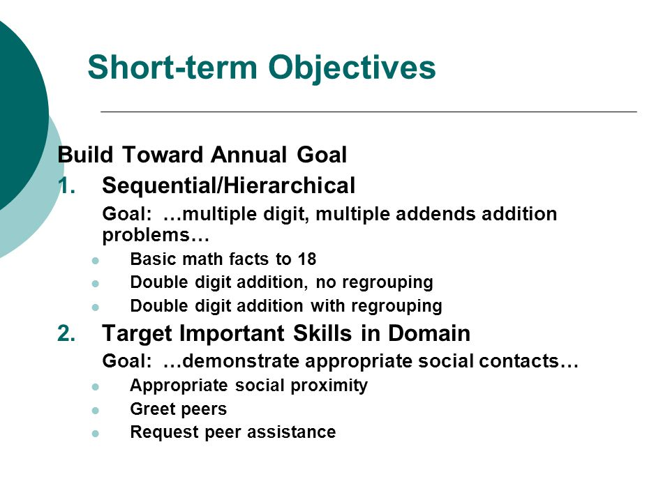 Short-term Objectives Build Toward Annual Goal 1.Sequential/Hierarchical Goal: …multiple digit, multiple addends addition problems… Basic math facts to 18 Double digit addition, no regrouping Double digit addition with regrouping 2.Target Important Skills in Domain Goal: …demonstrate appropriate social contacts… Appropriate social proximity Greet peers Request peer assistance