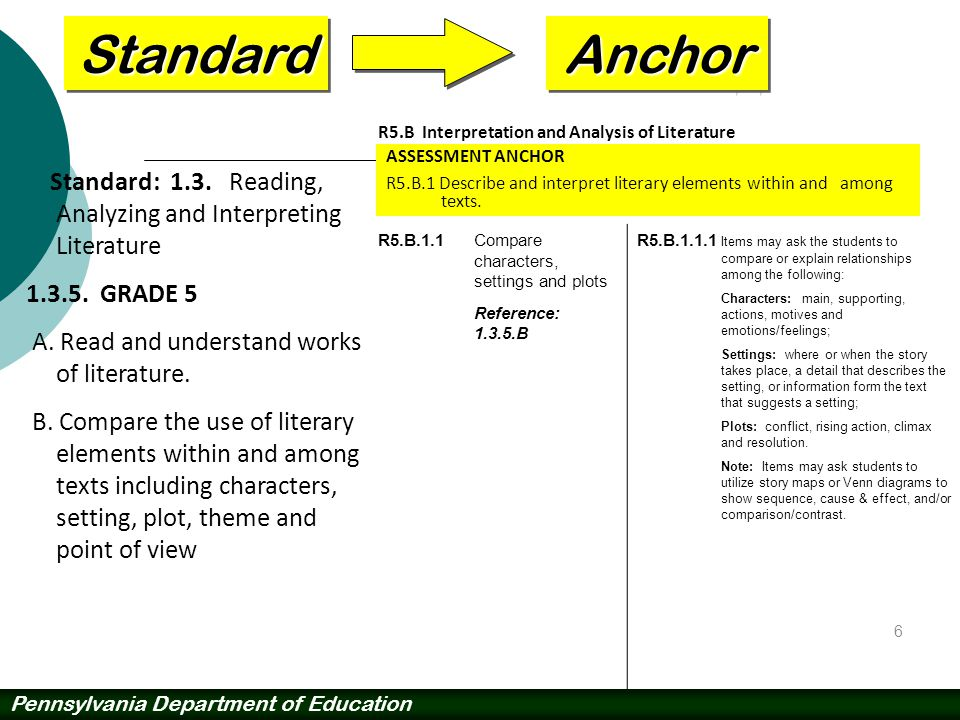 6 R5.B.1.1Compare characters, settings and plots Reference: 1.3.5.B R5.B.1.1.1 Items may ask the students to compare or explain relationships among th