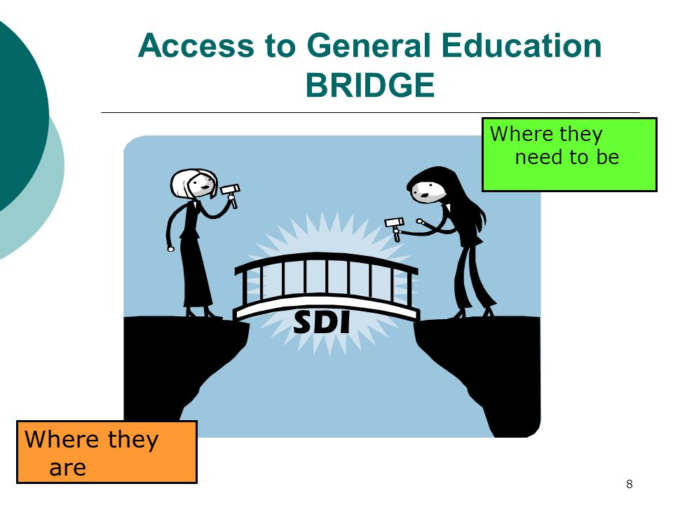 8 Access to General Education BRIDGE Where they need to be Where they are SDI