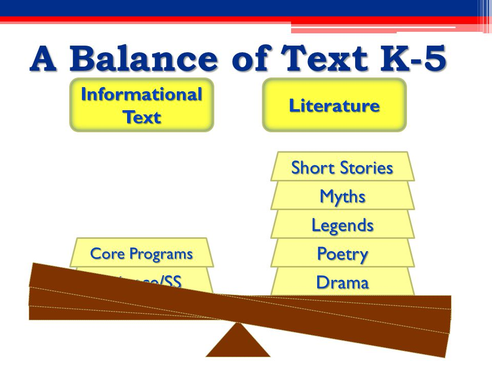 A Balance of Text K-5 Informational Text Literature Science/SS Core Programs Short Stories Myths Legends Poetry Drama