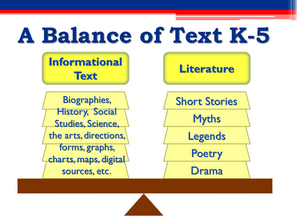 A Balance of Text K-5 Informational Text Literature Short Stories Myths Legends Poetry Drama Biographies, History, Social Studies, Science, the arts, directions, forms, graphs, charts, maps, digital sources, etc.