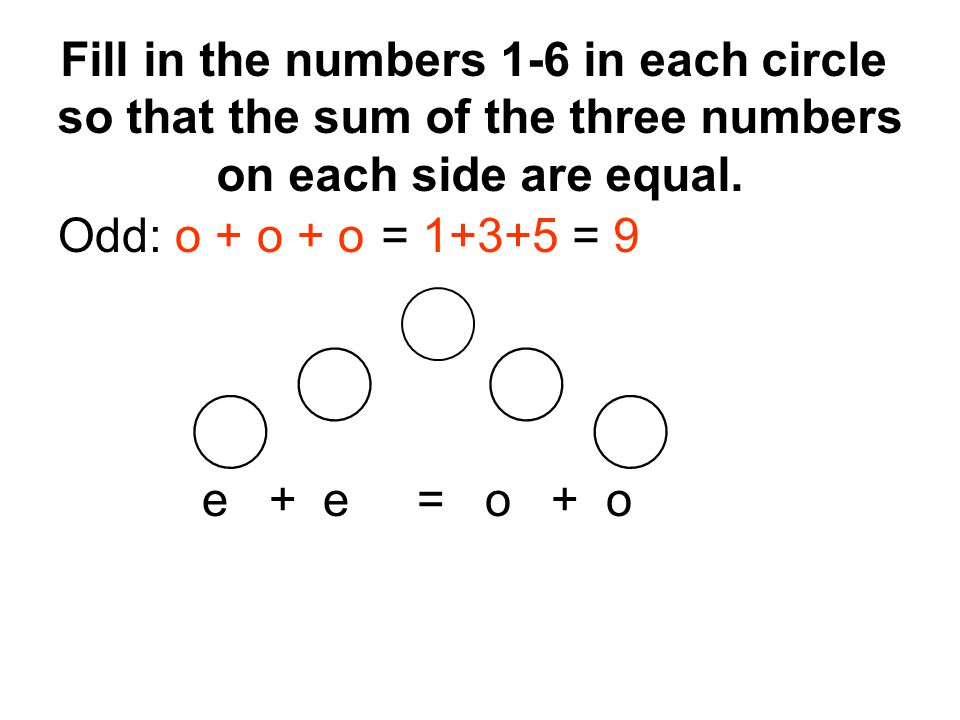 e + e = o + o Odd: o + o + o= 1+3+5 = 9 Fill in the numbers 1-6 in each circle so that the sum of the three numbers on each side are equal.