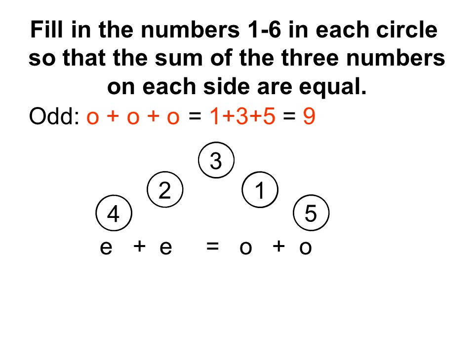 e + e = o + o 3 4 2 5 1 Odd: o + o + o= 1+3+5 = 9 Fill in the numbers 1-6 in each circle so that the sum of the three numbers on each side are equal.
