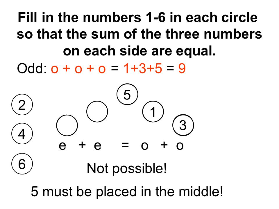 e + e = o + o 5 1 3 Not possible. 5 must be placed in the middle.