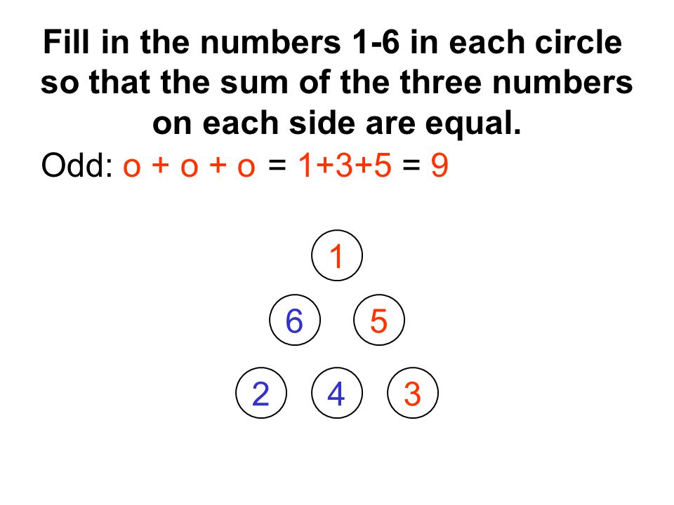 1 4 65 23 Odd: o + o + o= 1+3+5 = 9 Fill in the numbers 1-6 in each circle so that the sum of the three numbers on each side are equal.