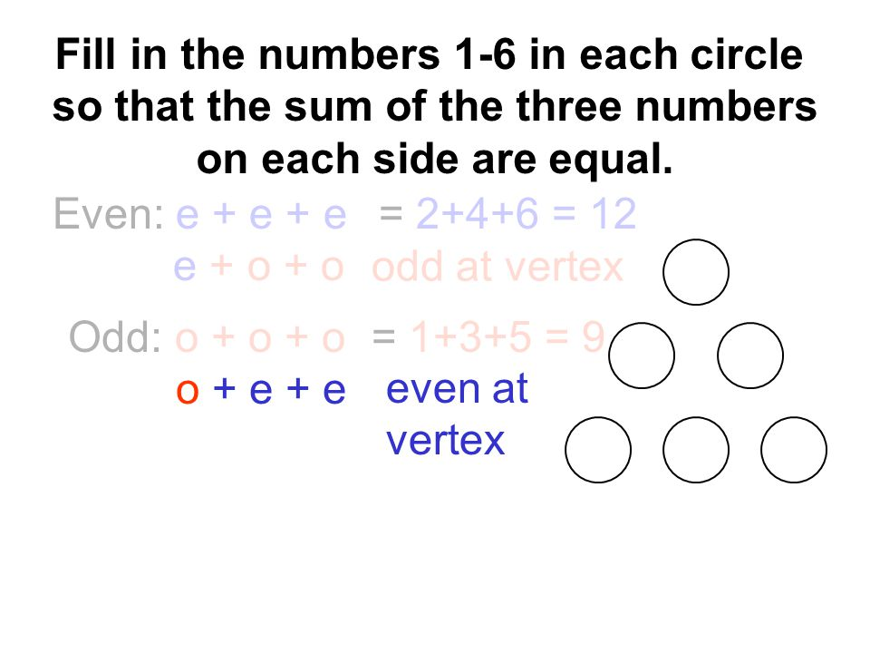 Even: e + e + e e + o + o Odd: o + o + o o + e + e = = 12 = = 9 odd at vertex even at vertex Fill in the numbers 1-6 in each circle so that the sum of the three numbers on each side are equal.
