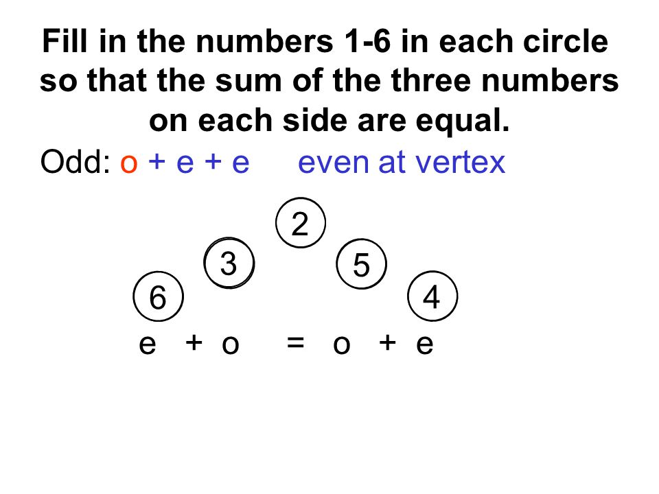 e + o = o + e 2 4 6 3 5 Odd: o + e + eeven at vertex Fill in the numbers 1-6 in each circle so that the sum of the three numbers on each side are equal.