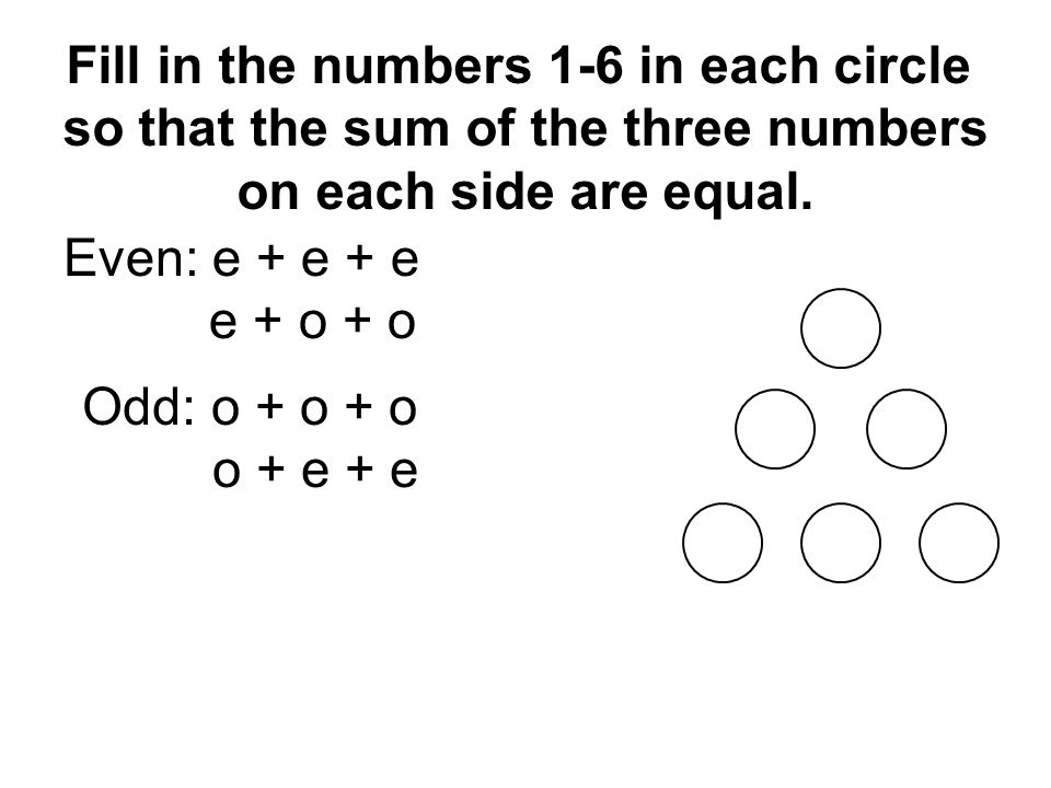 Even: e + e + e e + o + o Odd: o + o + o o + e + e Fill in the numbers 1-6 in each circle so that the sum of the three numbers on each side are equal.