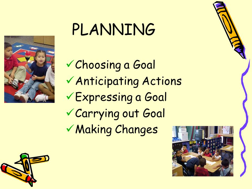 PLANNING Choosing a Goal Anticipating Actions Expressing a Goal Carrying out Goal Making Changes