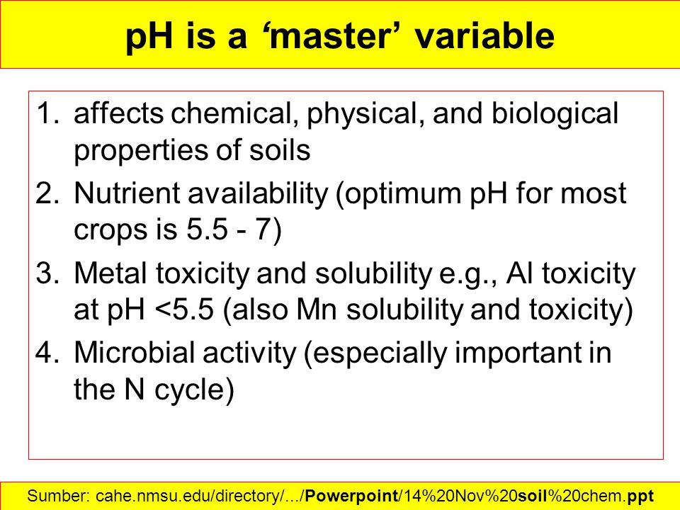 pH is a 'master' variable 1.affects chemical, physical, and biological properties of soils 2.Nutrient availability (optimum pH for most crops is ) 3.Metal toxicity and solubility e.g., Al toxicity at pH <5.5 (also Mn solubility and toxicity) 4.Microbial activity (especially important in the N cycle) Sumber: cahe.nmsu.edu/directory/.../Powerpoint/14%20Nov%20soil%20chem.ppt‎