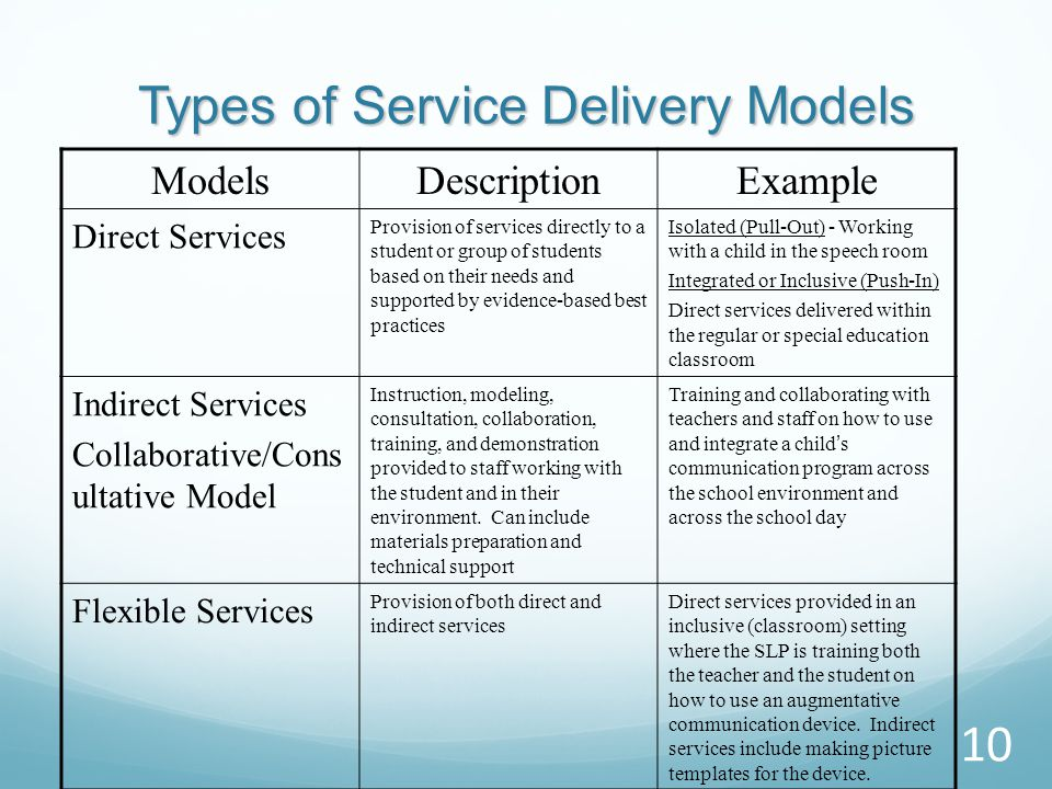 Service Delivery Models Recommendations regarding service delivery models or type of services delivered are based on a child's needs and are supported by evidenced-based best practices.