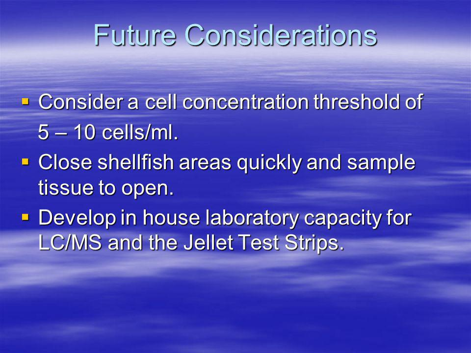 Future Considerations  Consider a cell concentration threshold of 5 – 10 cells/ml.