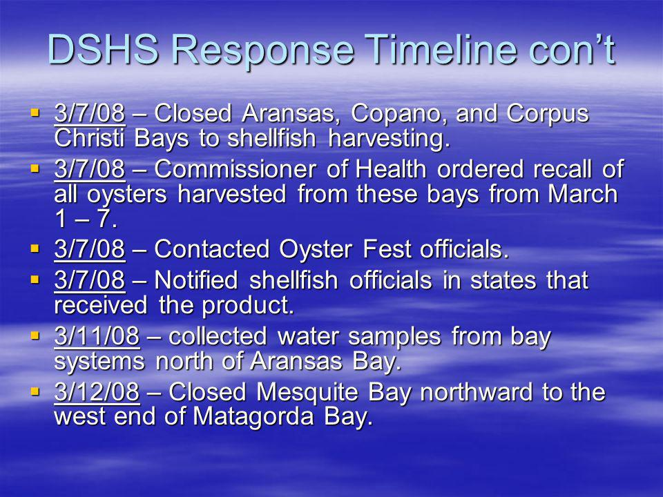 DSHS Response Timeline con't  3/7/08 – Closed Aransas, Copano, and Corpus Christi Bays to shellfish harvesting.  3/7/08 – Commissioner of Health ord