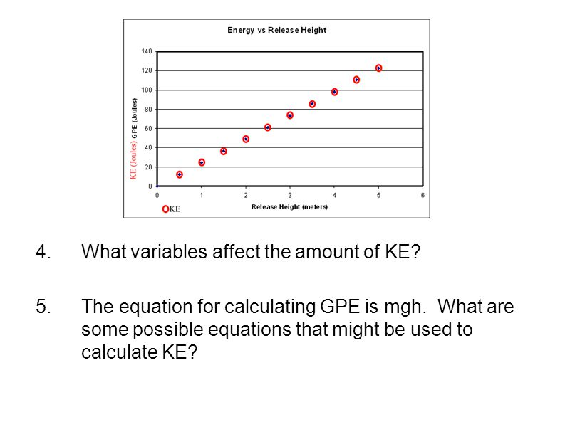 4.What variables affect the amount of KE. 5.The equation for calculating GPE is mgh.