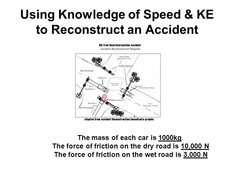 Using Knowledge of Speed & KE to Reconstruct an Accident The mass of each car is 1000kg.