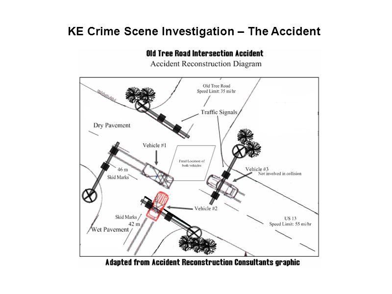 KE Crime Scene Investigation – The Accident
