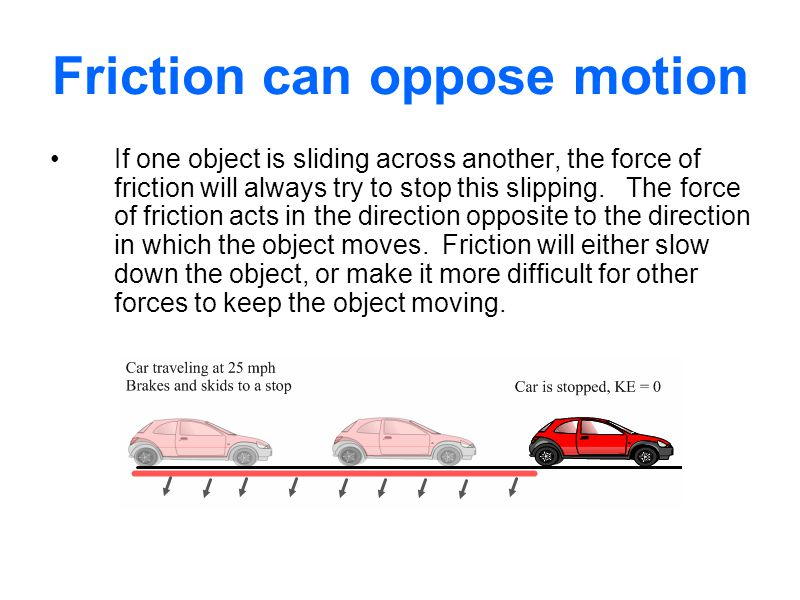 Friction can oppose motion If one object is sliding across another, the force of friction will always try to stop this slipping.