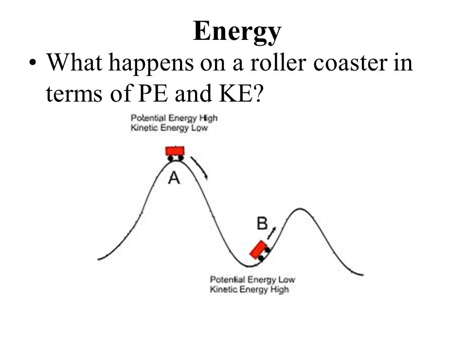 Law of Conservation of Energy Energy can not be created nor destroyed but it can change form.