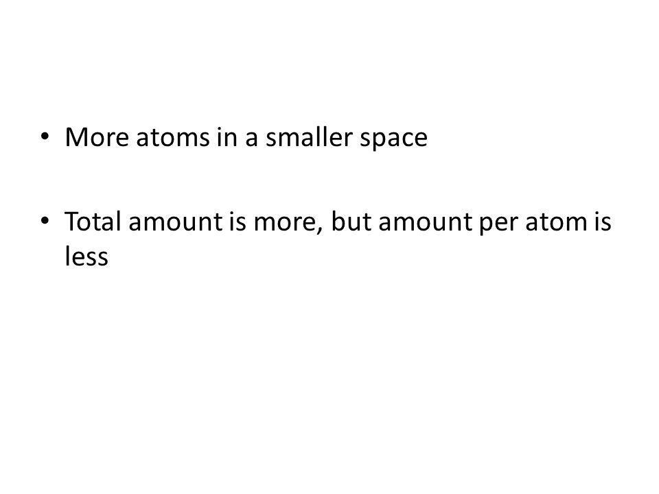 More atoms in a smaller space Total amount is more, but amount per atom is less