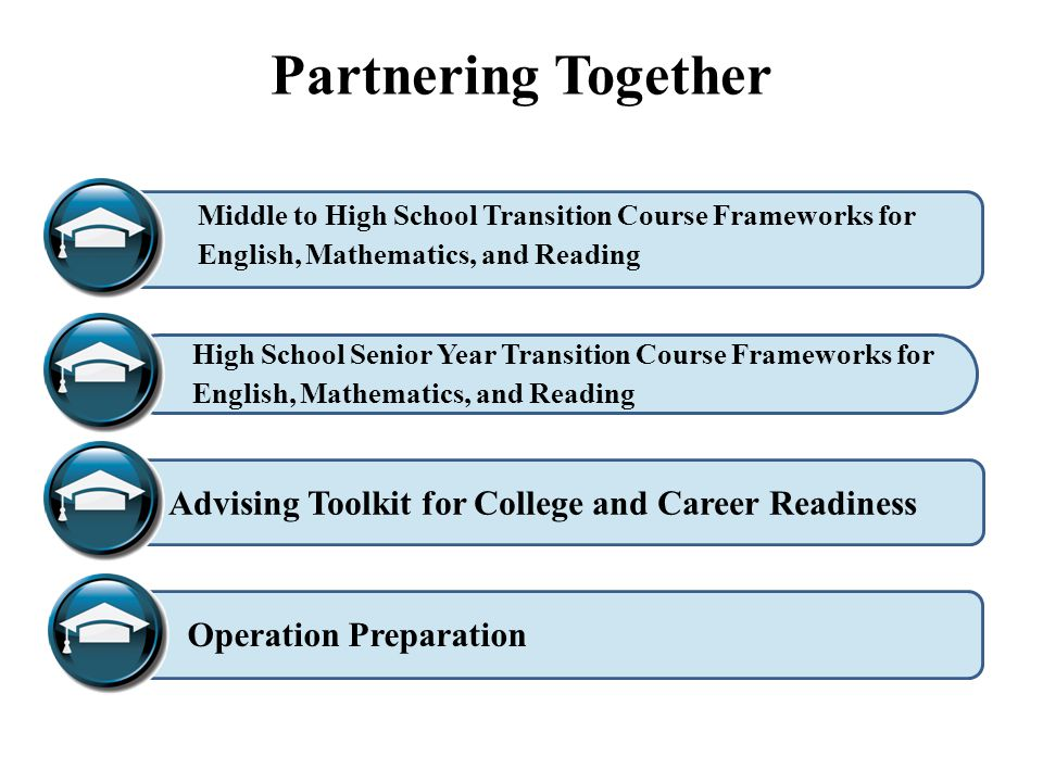 Partnering Together High School Senior Year Transition Course Frameworks for English, Mathematics, and Reading Operation Preparation Middle to High Sc