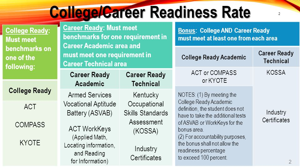 2 College/Career Readiness Rate College Ready: Must meet benchmarks on one of the following: College Ready ACT COMPASS KYOTE Career Ready: Must meet b