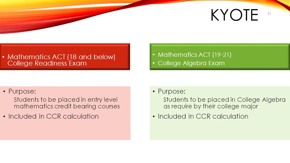 33 KYOTE Mathematics ACT (18 and below) College Readiness Exam Purpose: Students to be placed in entry level mathematics credit bearing courses Includ