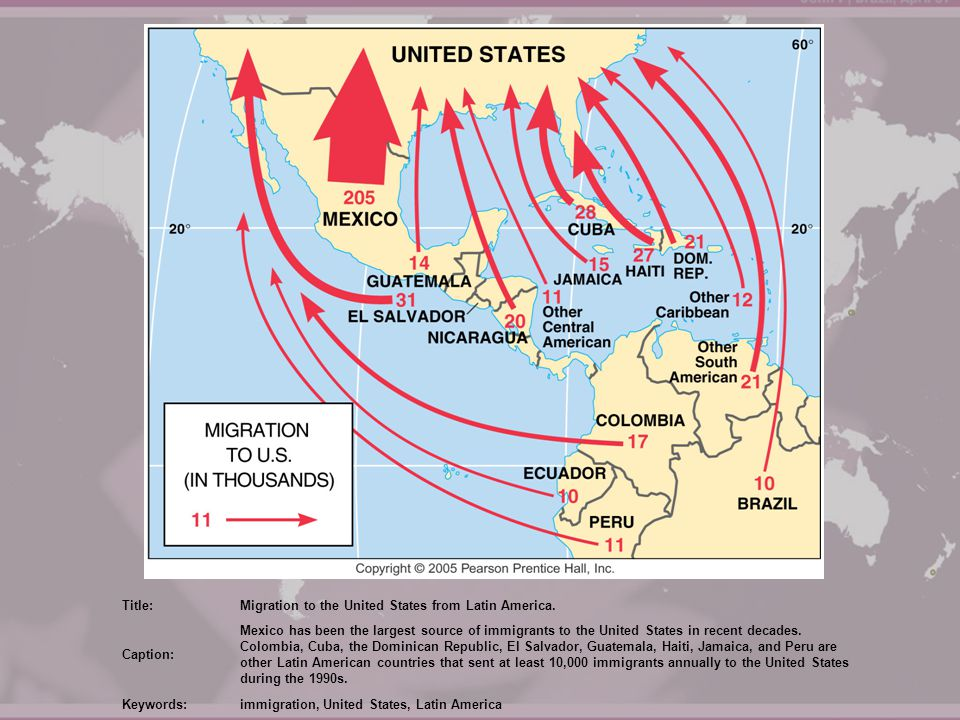 Title:Migration to the United States from Latin America. Caption: Mexico has been the largest source of immigrants to the United States in recent deca