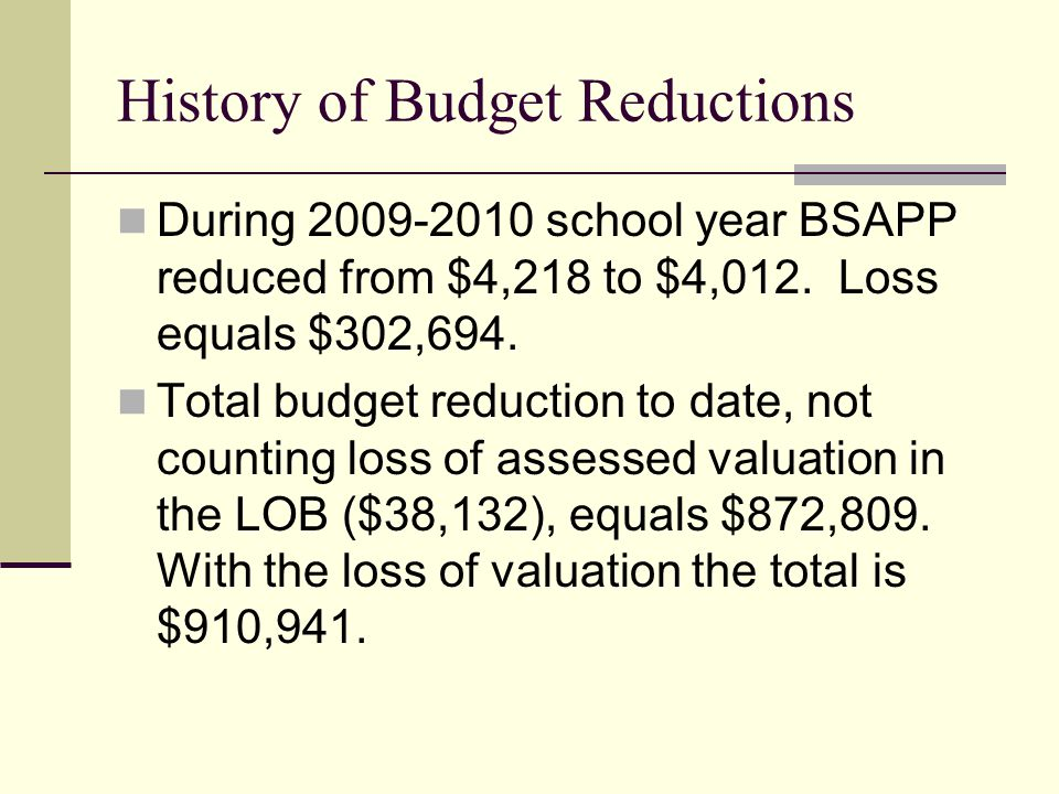 History of Budget Reductions During school year BSAPP reduced from $4,218 to $4,012.