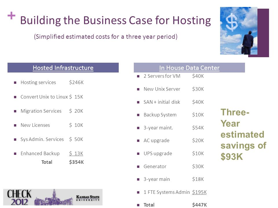 + Building the Business Case for Hosting (Simplified estimated costs for a three year period) Hosting services$246K Convert Unix to Linux $ 15K Migrat