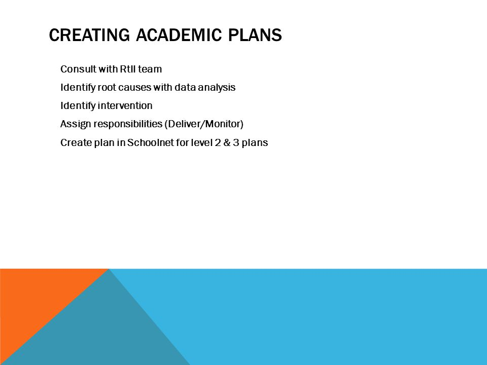 CREATING ACADEMIC PLANS Consult with RtII team Identify root causes with data analysis Identify intervention Assign responsibilities (Deliver/Monitor) Create plan in Schoolnet for level 2 & 3 plans