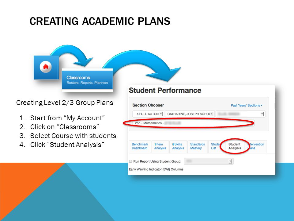CREATING ACADEMIC PLANS 1.Start from My Account 2.Click on Classrooms 3.Select Course with students 4.Click Student Analysis Creating Level 2/3 Group Plans