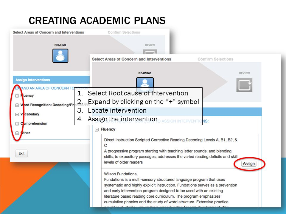 """CREATING ACADEMIC PLANS 1.Select Root cause of Intervention 2.Expand by clicking on the """"+"""" symbol 3.Locate intervention 4.Assign the intervention"""