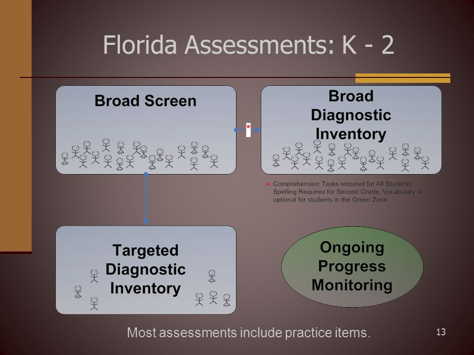13 Florida Assessments: K - 2 Most assessments include practice items.