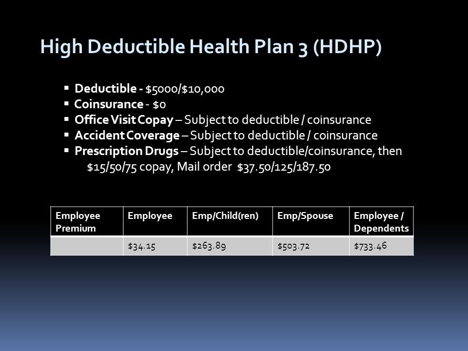 High Deductible Health Plan 3 (HDHP)  Deductible - $5000/$10,000  Coinsurance - $0  Office Visit Copay – Subject to deductible / coinsurance  Accident Coverage – Subject to deductible / coinsurance  Prescription Drugs – Subject to deductible/coinsurance, then $15/50/75 copay, Mail order $37.50/125/187.50 Employee Premium EmployeeEmp/Child(ren)Emp/SpouseEmployee / Dependents $34.15$263.89$503.72$733.46