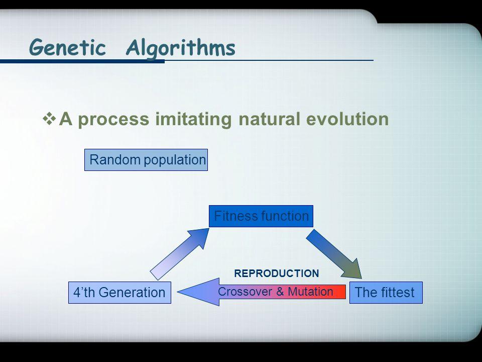 Genetic Algorithms  A process imitating natural evolution Random population Fitness function The fittest Crossover & Mutation 4'th Generation REPRODU