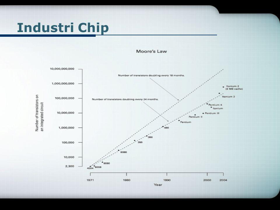 Industri Chip