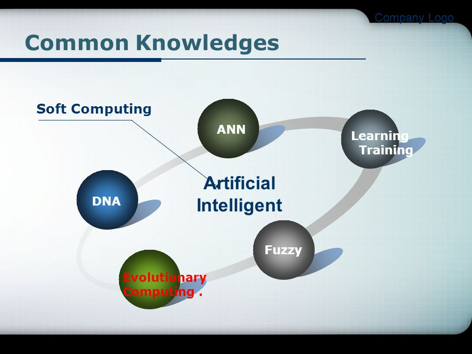 Company Logo Common Knowledges DNA ANN Learning Training Fuzzy Evolutionary Computing. Artificial Intelligent Soft Computing