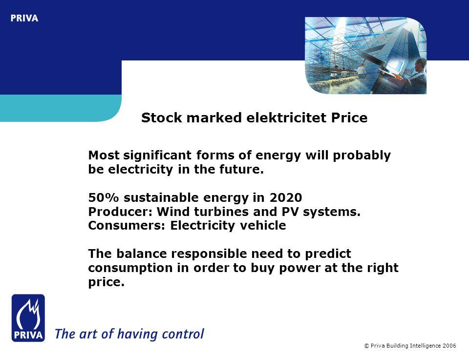Stock marked elektricitet Price © Priva Building Intelligence 2006 The art of having control 2