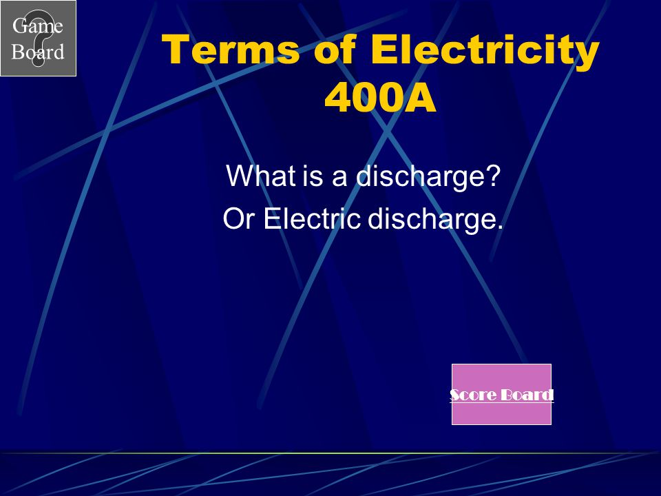 Game Board Terms of Electricity 400 A spark that jumps from your hand to a doorknob, or from a cloud to the ground in lightning is known as this.