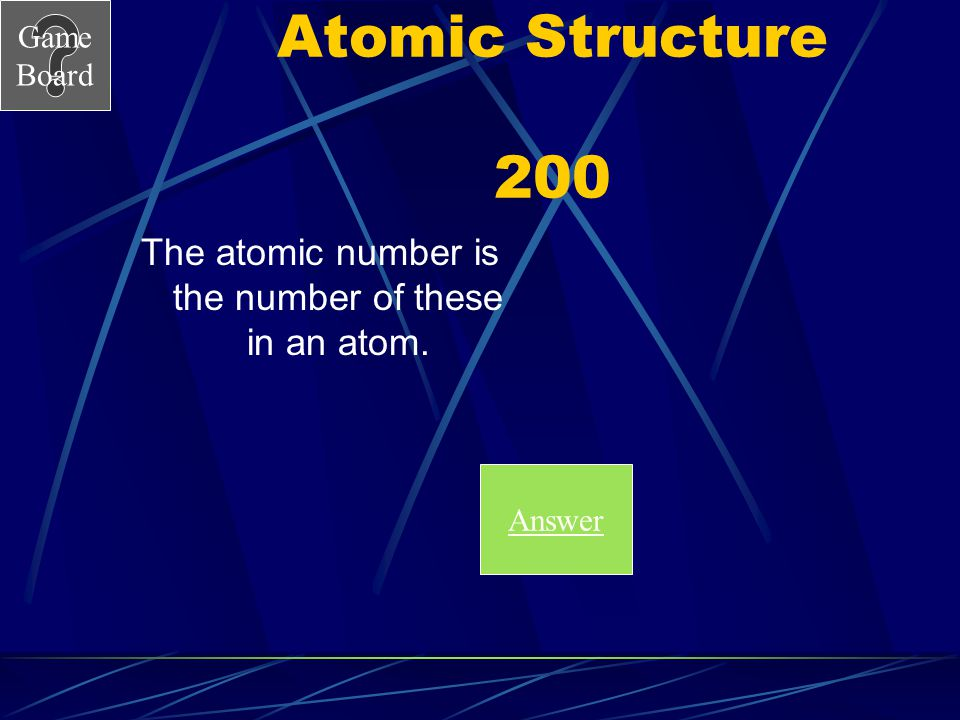 Game Board Atomic Structure 100A What is a proton? Score Board