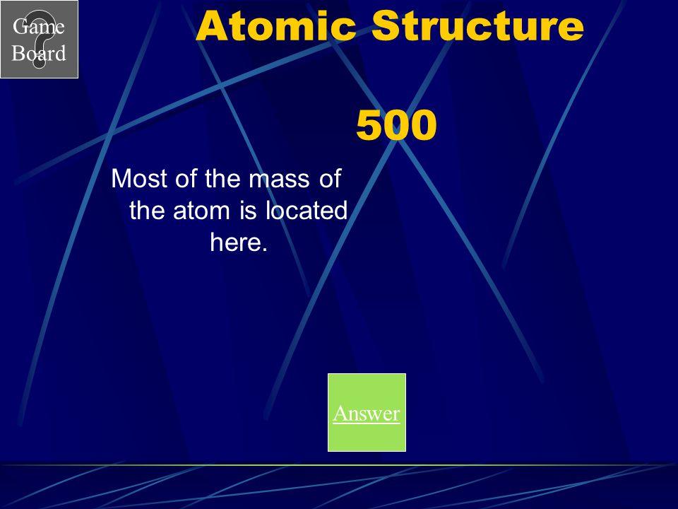 Game Board Atomic Structure 400A. Score Board