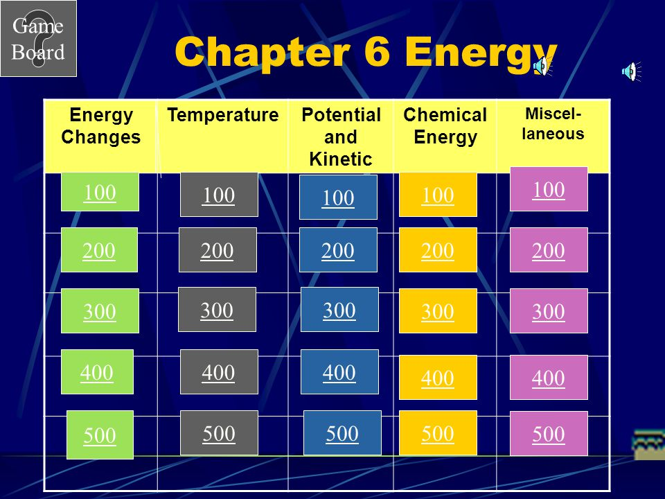 Game Board Energy Changes 500A What is …Electrical, Light, Electromagnetic, Sound, Thermal (Heat), Potential, Kinetic?