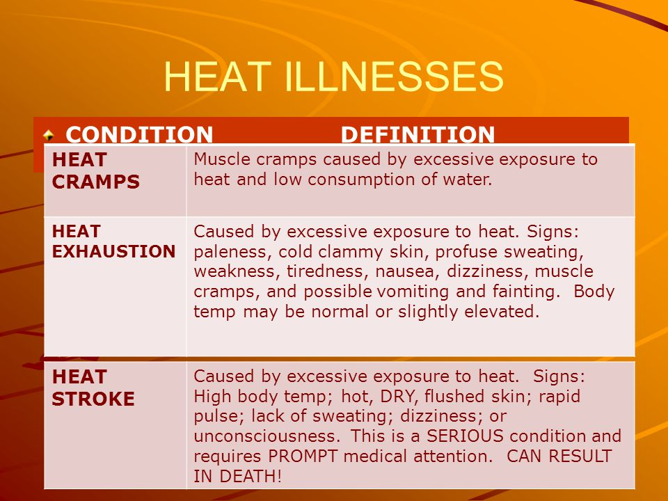 HEAT ILLNESSES CONDITION DEFINITION HEAT CRAMPS Muscle cramps caused by excessive exposure to heat and low consumption of water.